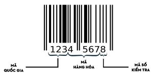 Cách xác định mã vạch chuẩn