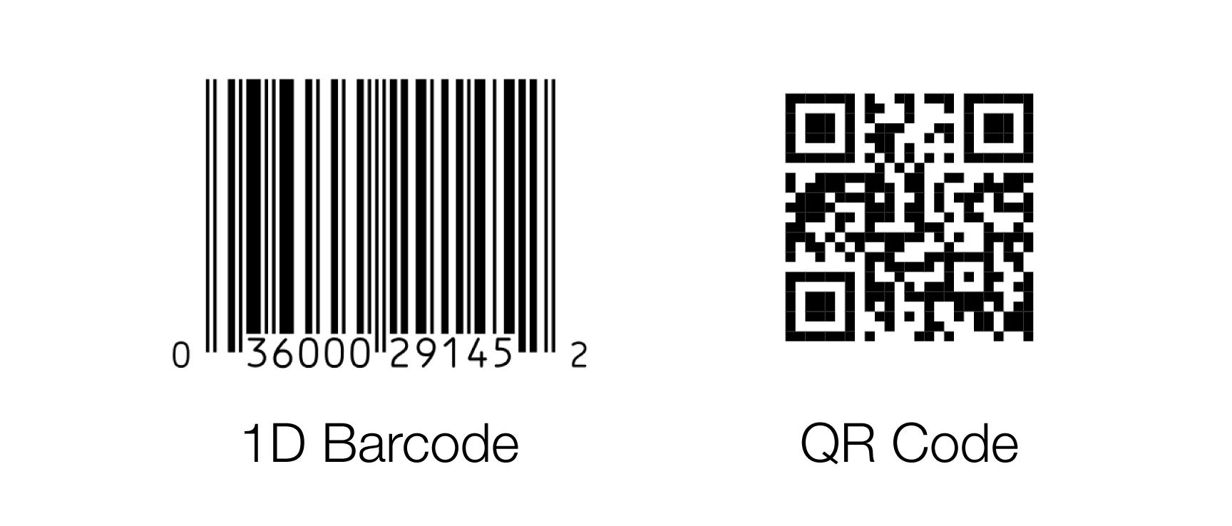 Mã QR Code là gì?